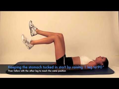 Transversus Abdominus exercise; To shape the hourglass pinning and looking at later