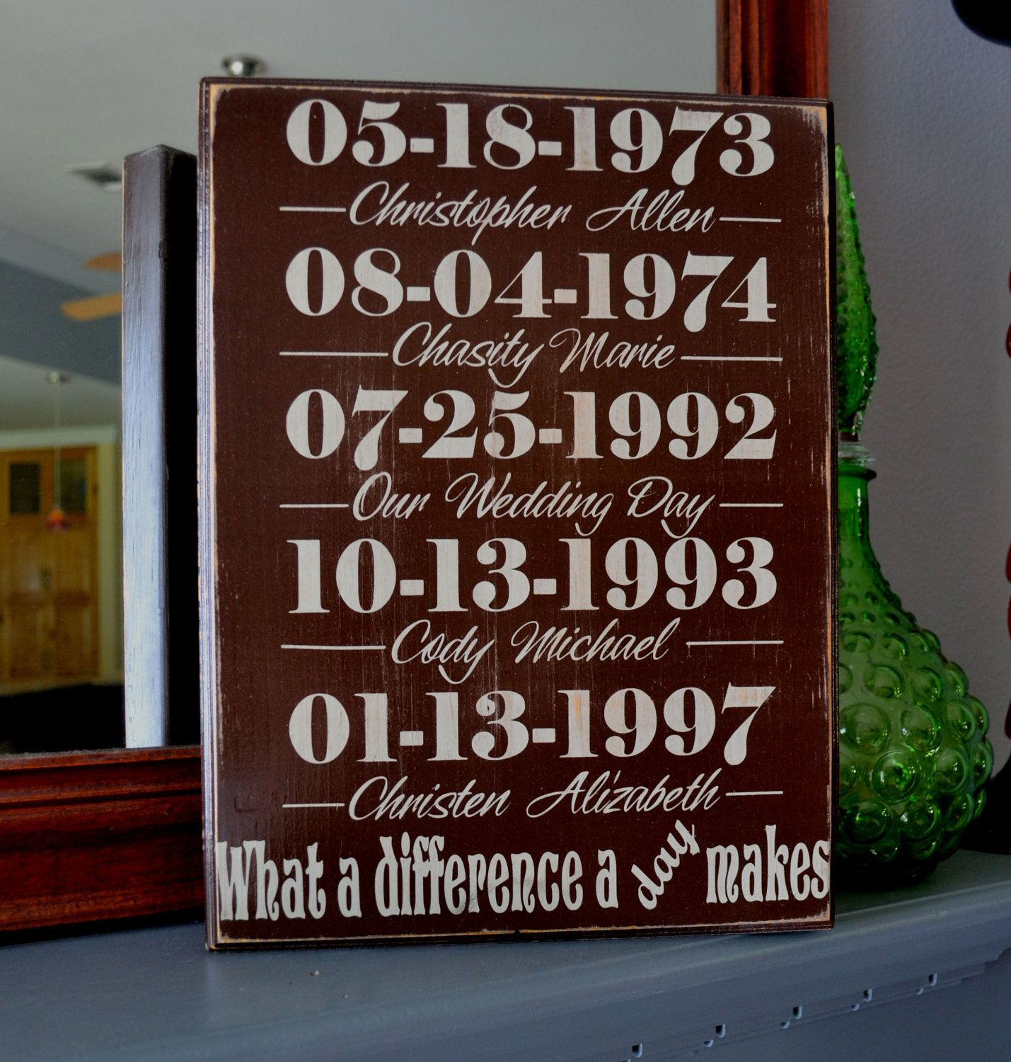 Important dates custom wood sign home decor family sign for Home decor quotes signs