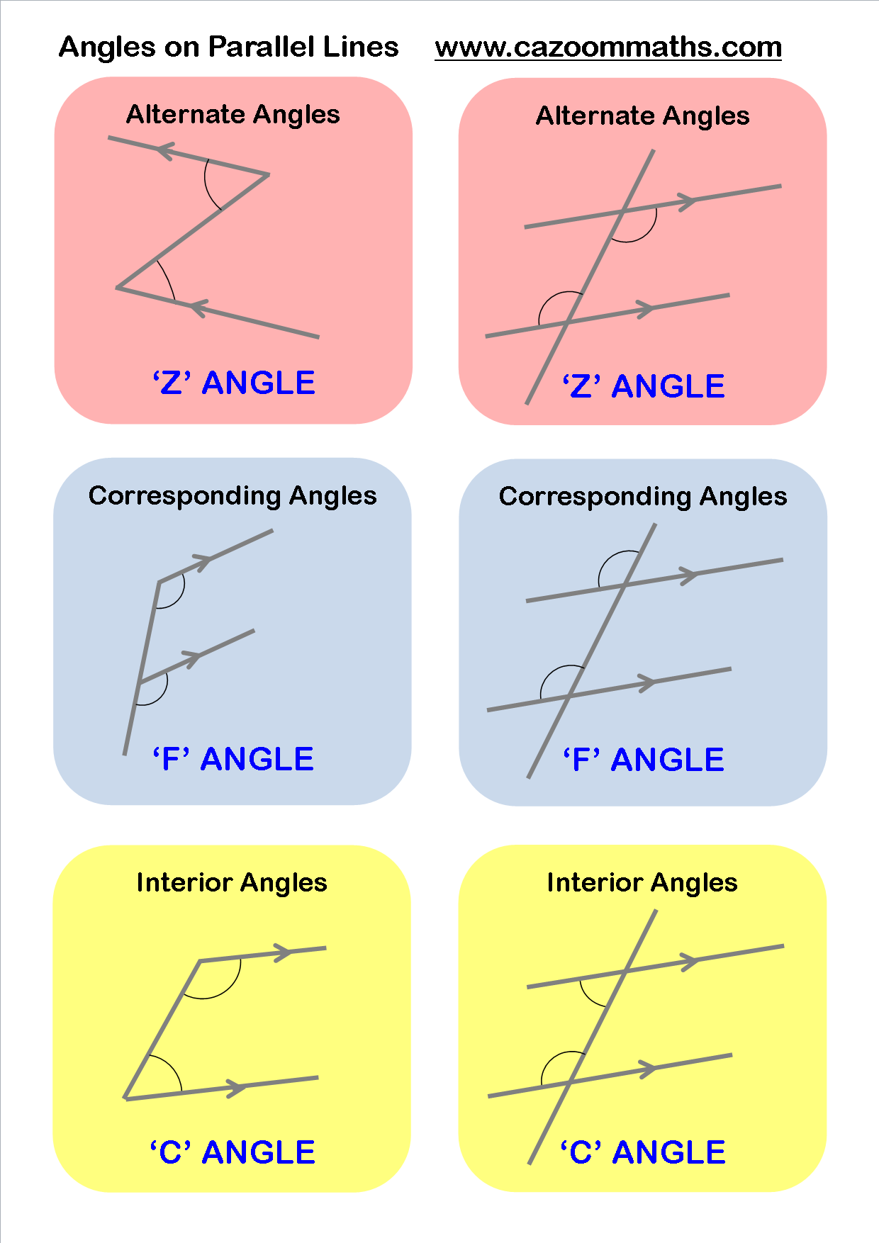 Angles on Parallel Lines | maths | Pinterest