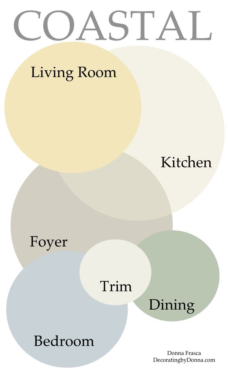 I design a lot of coastal color palettes for my clients and every
