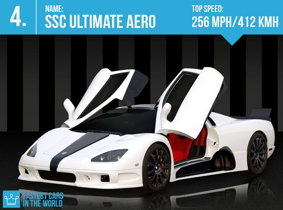Charming Fastest Cars In The World 2013: #3 SSC Ultimate Aero ~ Top Speed: