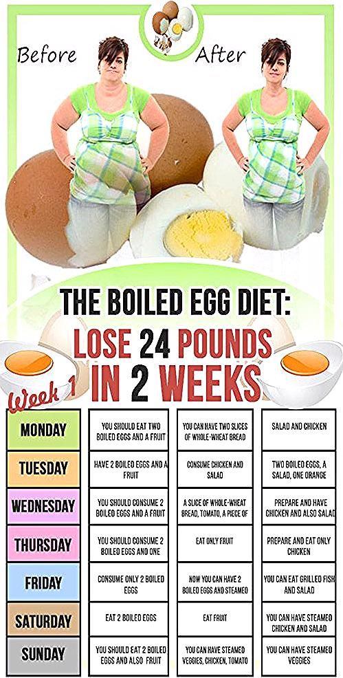 The Boiled Egg Diet – Lose 24 Pounds In Just 2 Weeks – Fitness Blog,  #Blog #Boiled #Diet #Egg #eggd...