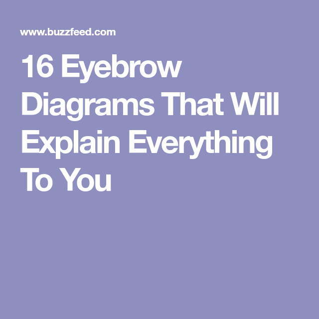 Figure Out The Brow Shape You Want   With Images