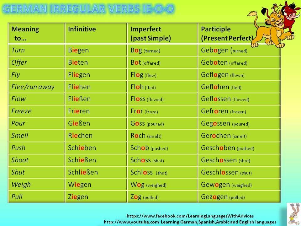Irregular Verbs Con Immagini