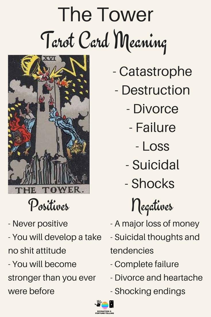 The Tower: Predictive Tarot Card Meanings   Tarot   Tarot