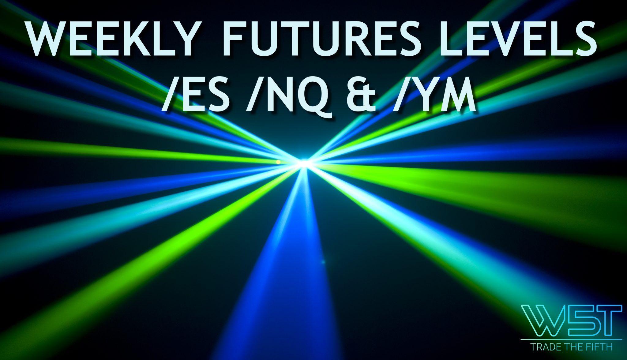 Sharetweetgoogle Linkedinus Indices Futures Weekly Levels Amp