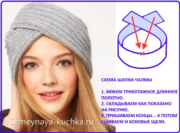 как связать шапку чалму на спицах шапочки снуди шарфи хустки