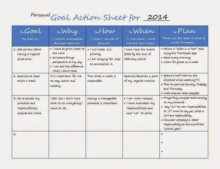 Free Printable Goal Planning Sheet food Pinterest - food sign up sheet template