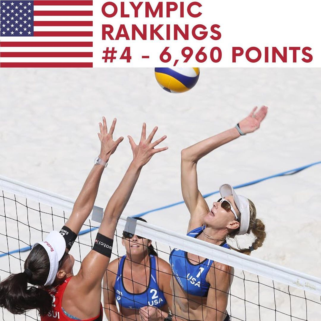 Pin On Beach Volleyball Olympics Tokyo 2020