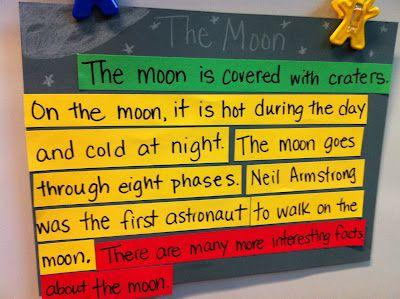 Paragraph - main idea, details, closing sentence
