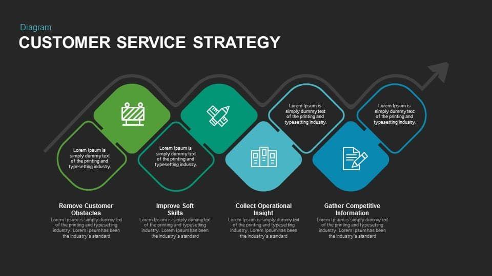 Customer service strategy keynote and powerpoint template customer service strategy keynote and powerpoint template toneelgroepblik Gallery