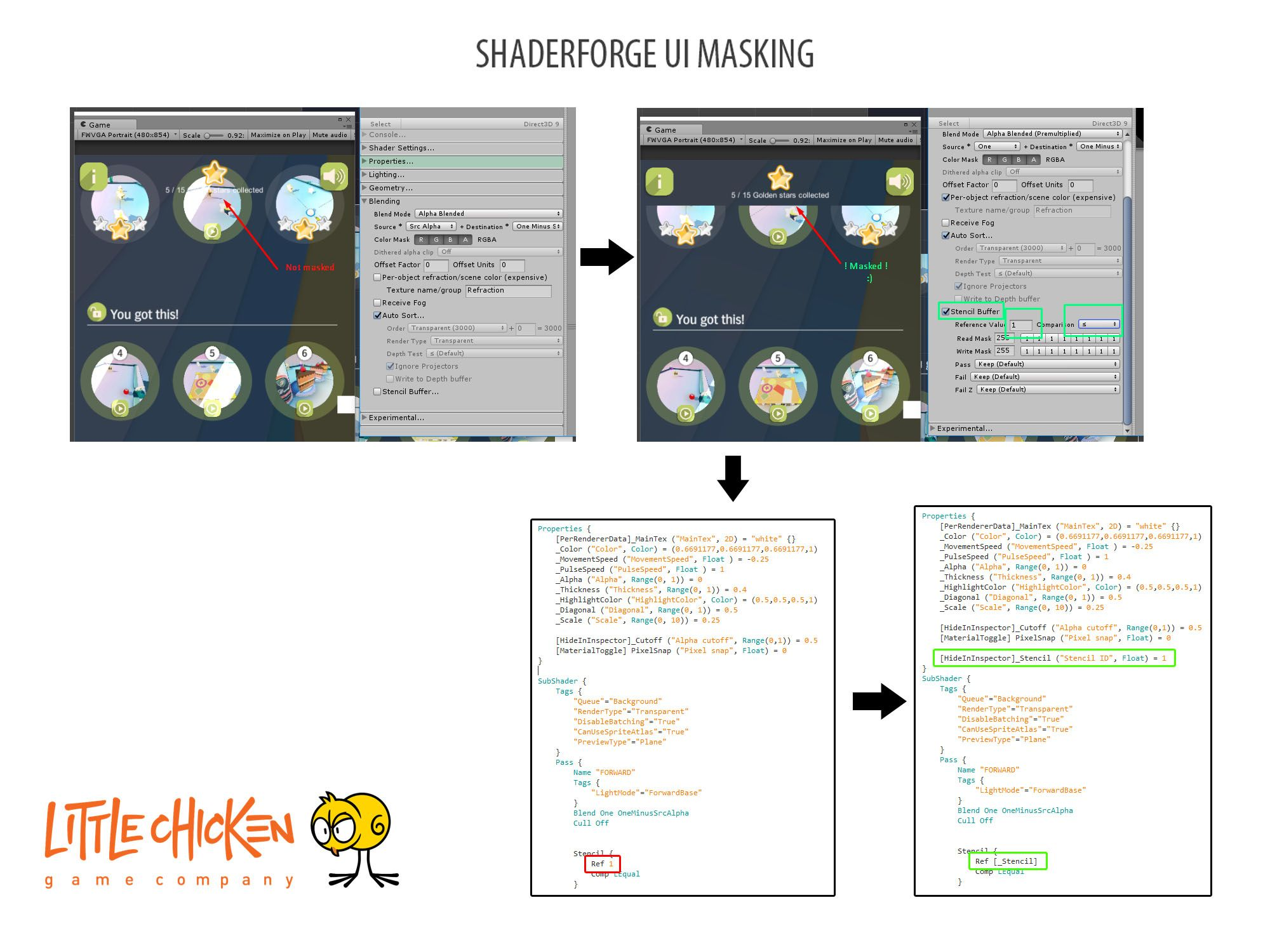 UI Stencil Buffer & Shader Forge | Shader Forge | Stencils