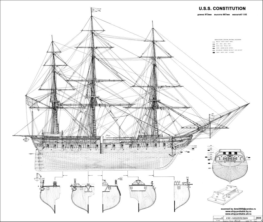 Uss Constitution Rigging Diagram 220v Plug Wiring A Blog About Building Scale Wooden Model Period Ships