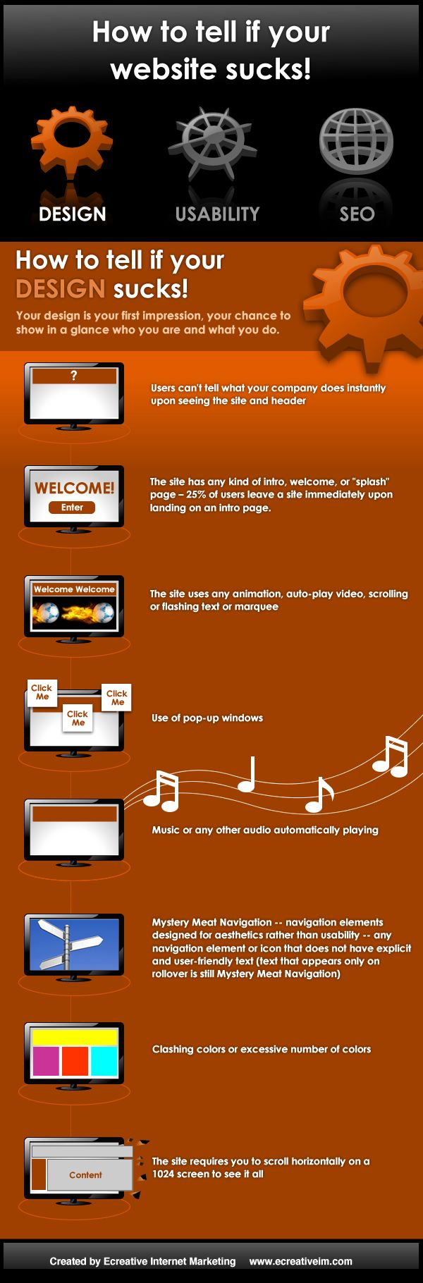 This infographic provides information on what kinds of elements on the homepage of your website turn off users and make them leave the page. It provid
