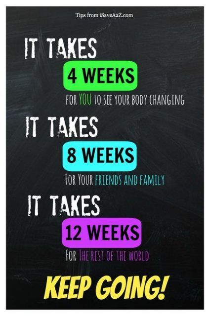 57+ Ideas for fitness motivacin quotes dont give up 12 weeks #quotes #fitness
