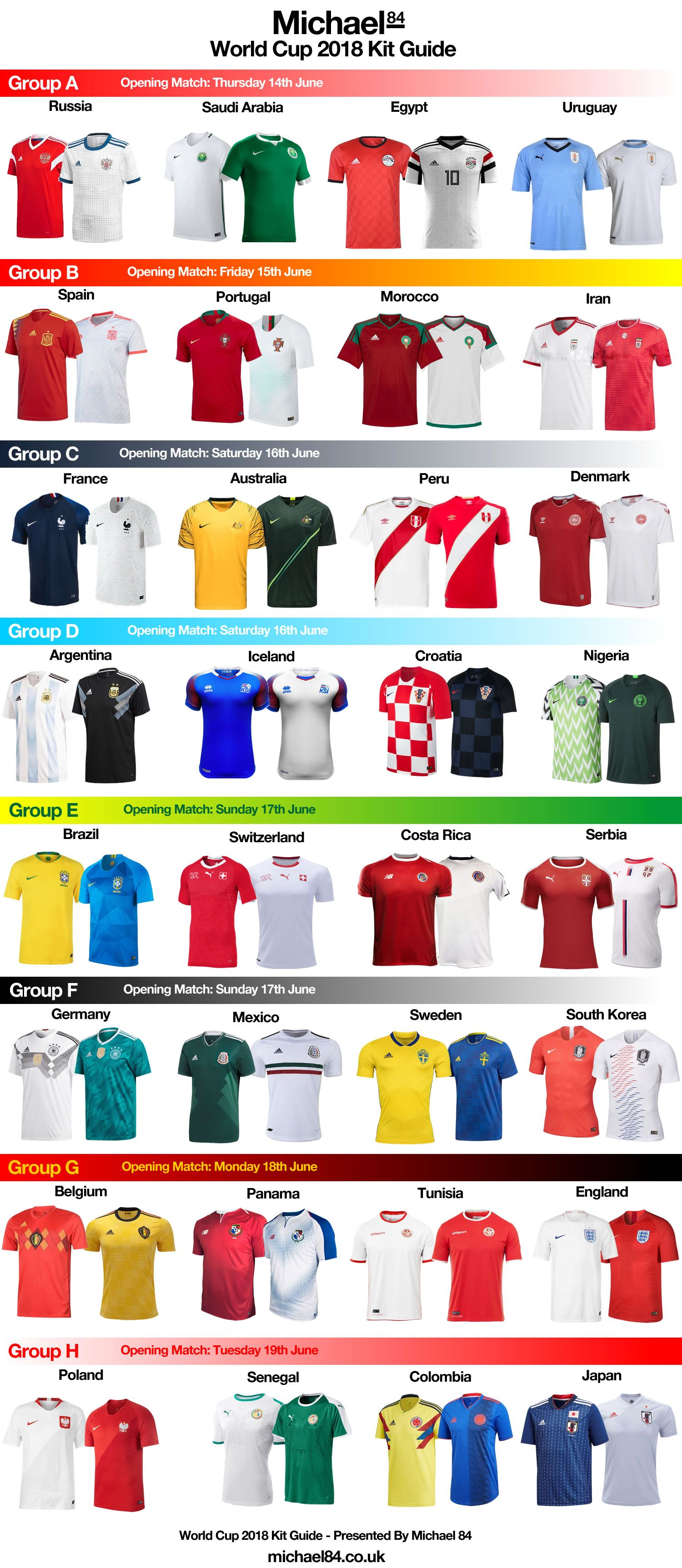 Every Home Away Football Shirts For The World Cup In 2018 Michael 84 World Cup Football Kits World Cup Kits