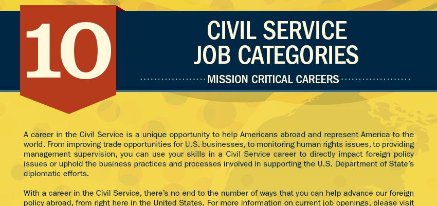 Job Categories Education info, Service jobs