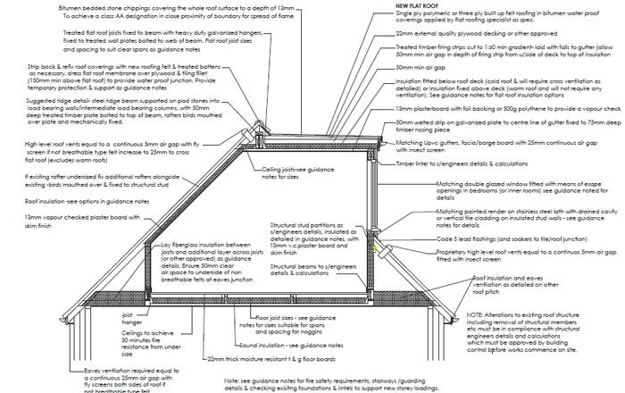 Typical section through a loft conversion with dormer flat for Flat roof plan drawing