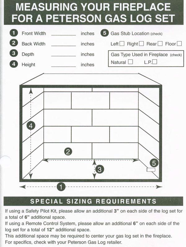 not sure what size gas logs you will be needing? use this example to help  measure and let us help you find the right size!