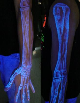 Glow-in-the-Dark Tattoo Ink | halloween party | Uv tattoo, Black ...