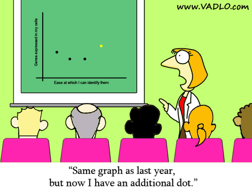 100 Blogs on Analytics, Big Data, Data Science, and Machine Learning - Data Science Central