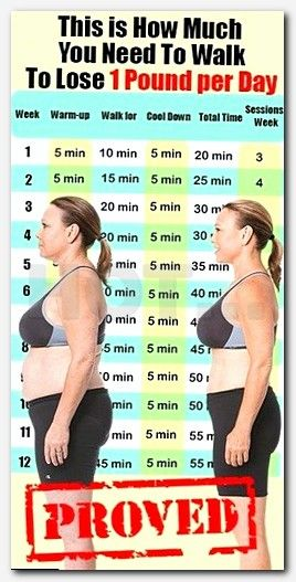 Healthy Diet Plan To Reduce Weight Fastest Way Lose Without Exercise