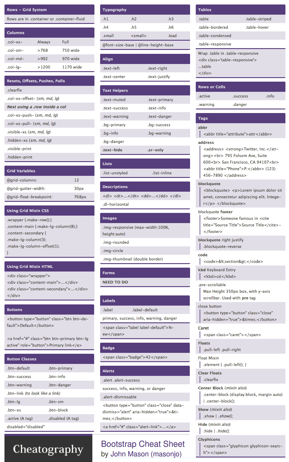 Bootstrap Cheat Sheet By John Mason Web Design Pinterest Web