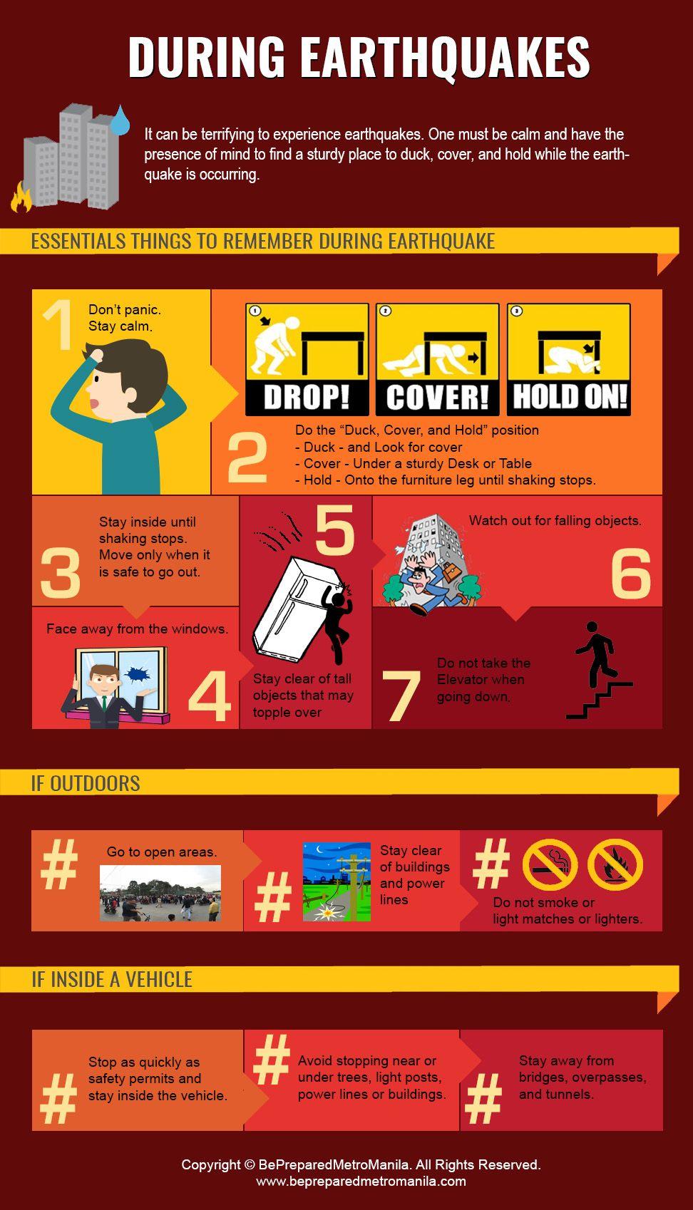 Disaster Preparedness During Earthquake Earthquake