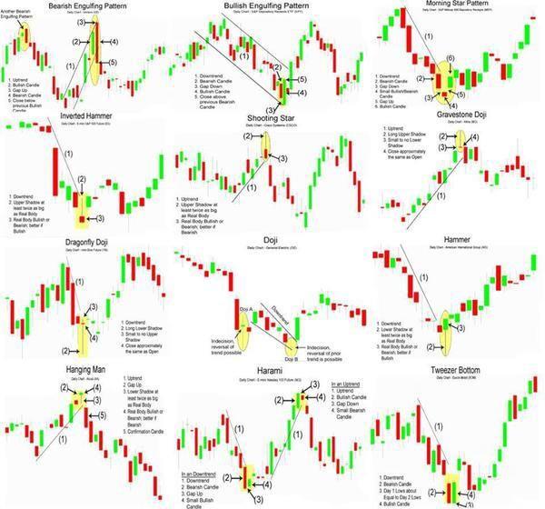 techniques de trading intraday sur le forex