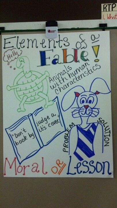 Fables Anchor Chart Great Reference For Students When Studying