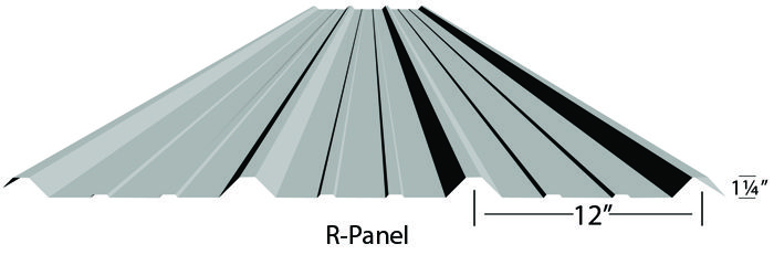 Metal Roofing Tuff Rib R Panel Pbr Panel Standing Seam Metal Roof Panels Metal Roof R Panel