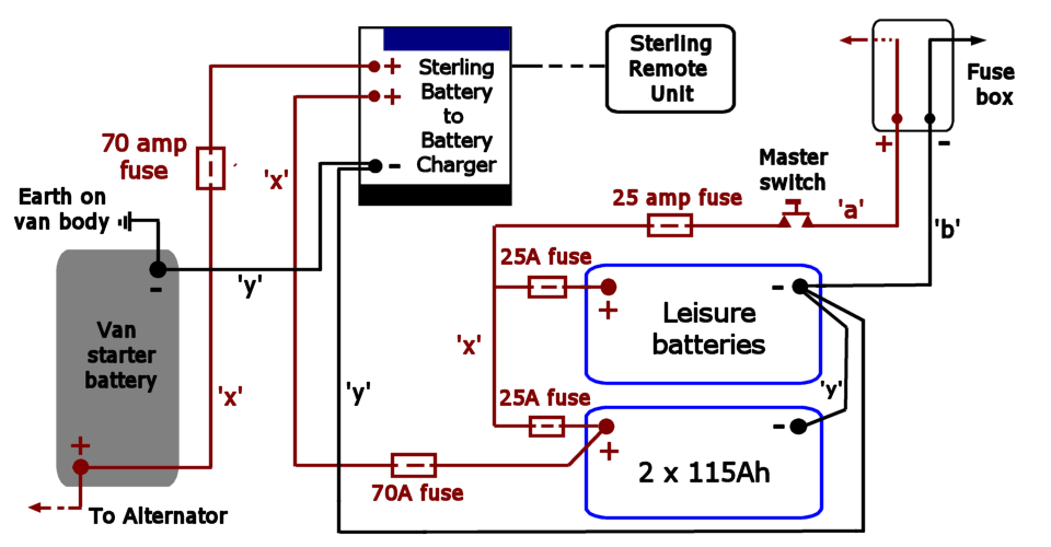 12 Volt 2 Battery Rv System : Volt wiring diagram campervan electrics pinterest