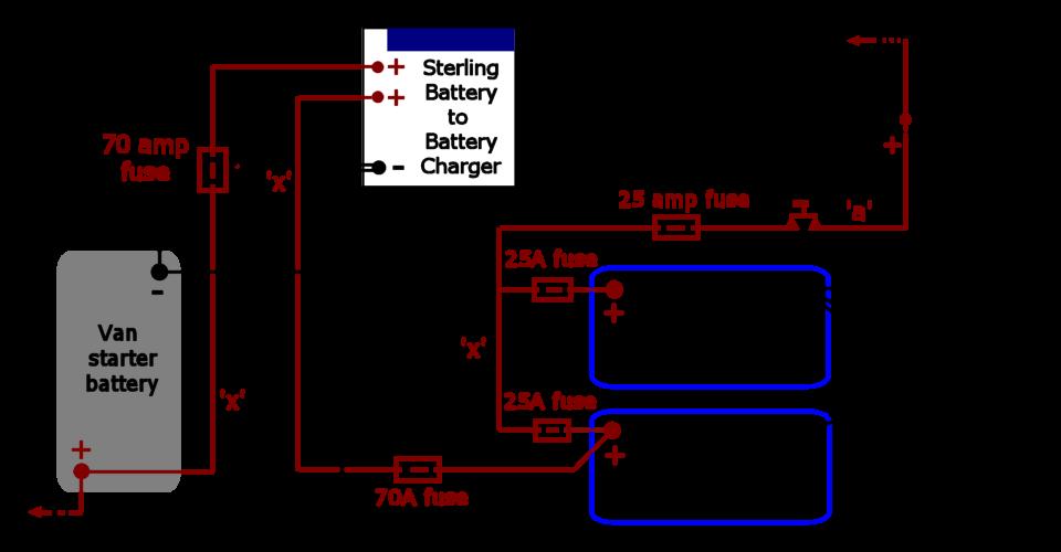 12 volt wiring diagram | 12 Volt | Homemade camper van