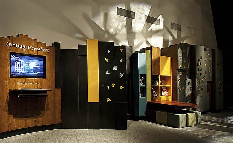Exhibit Packages, Museum Display Ideas & Interactive Exhibits ...