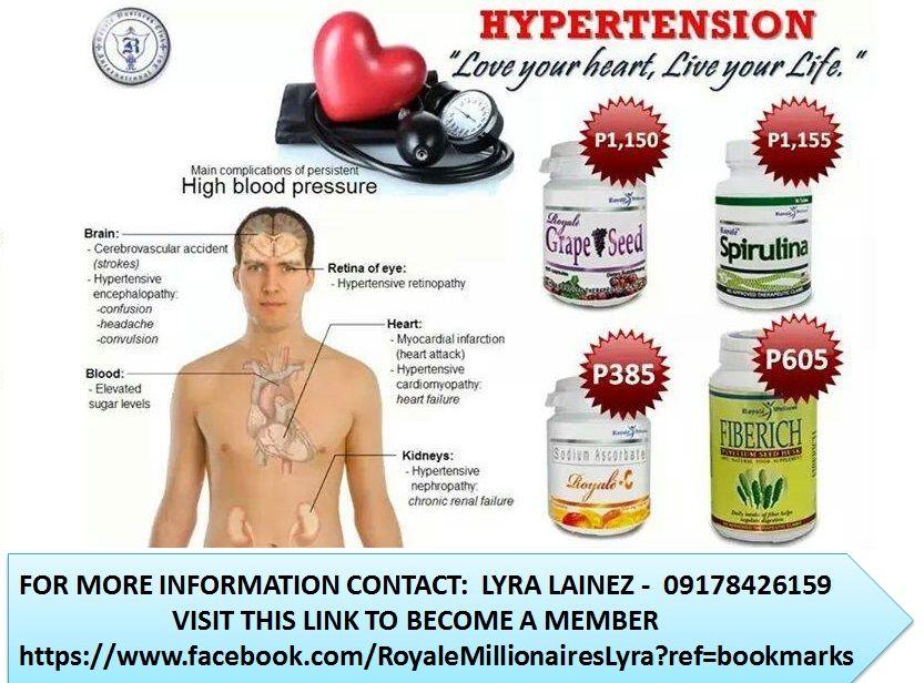 Royale Food Supplement for Hypertension