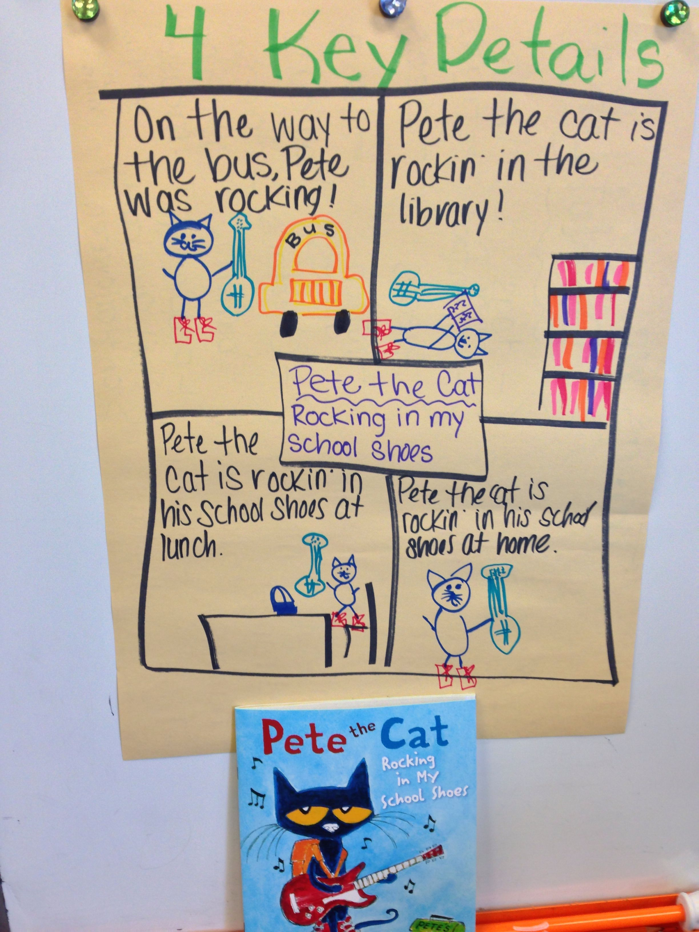 Key details poster! Great anchor chart for kinders! Can be done with ...