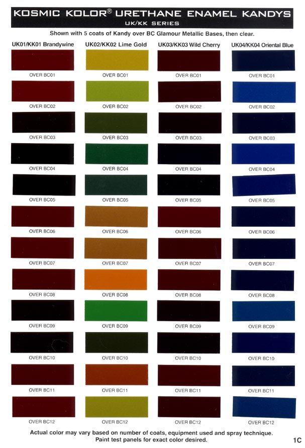 House Of Kolor Kandy Paint Color Chart Paint Color Chart