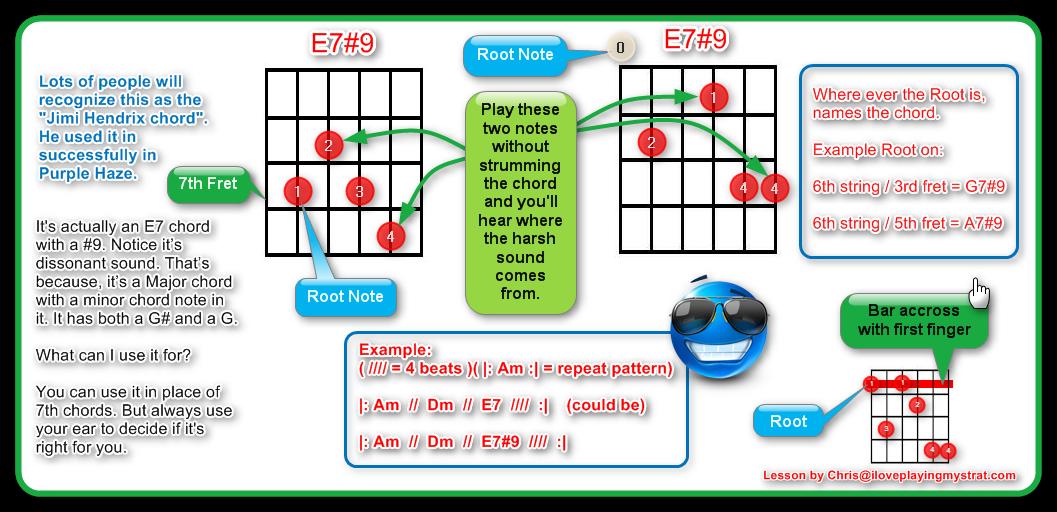 E79 Chord Often Called The Jimi Hendrix Chord Guitar Lesson