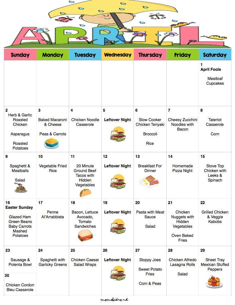 A Month Of Meals On A Budget | April 2015 Meal Plan | 30 Days of ...