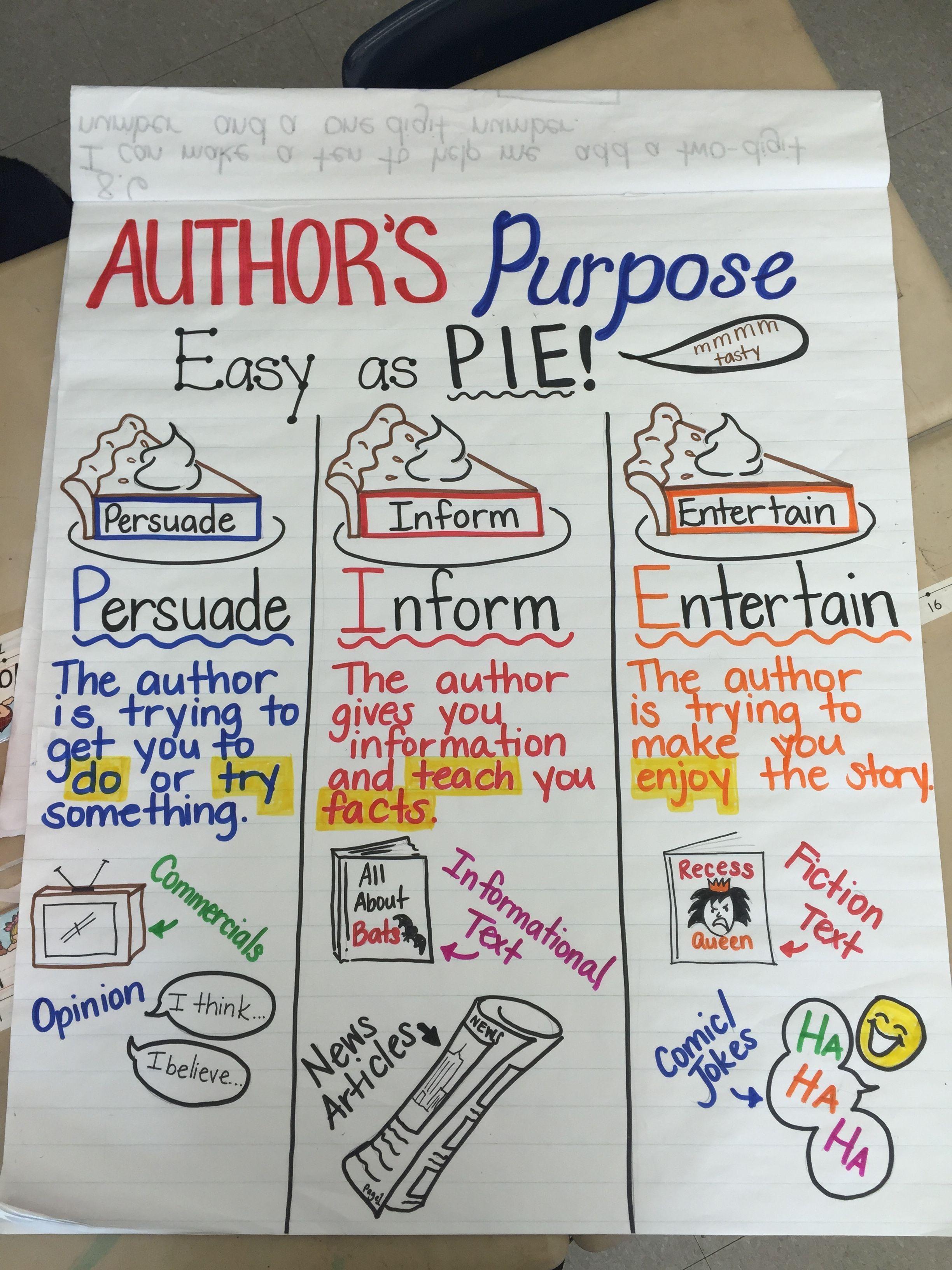 Authors purpose in first grade.   Authors purpose [ 3264 x 2448 Pixel ]