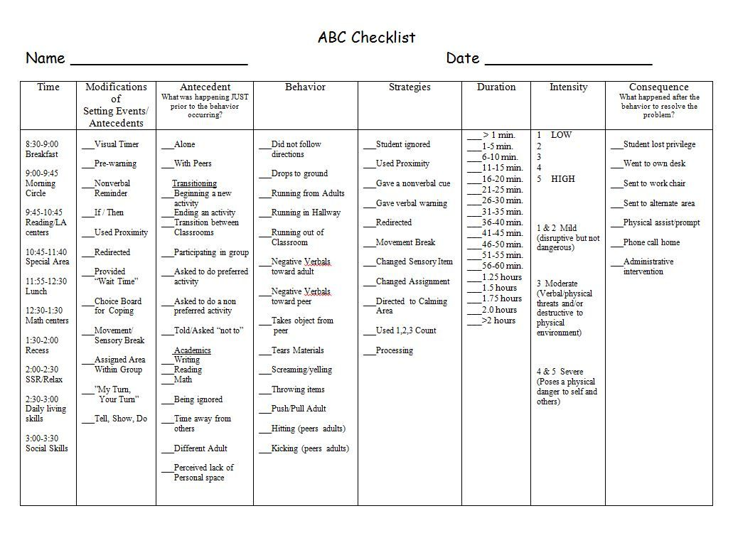 ABC Checklist example #4. If you're a user experience ...