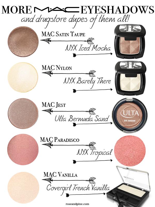 Mac Cosmetics Eyeshadow On Pinterest