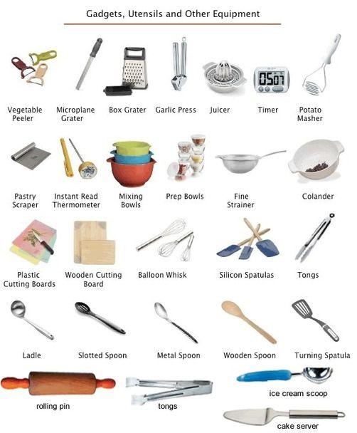 Les ustensiles de cuisine for Ustensile cuisine pratique