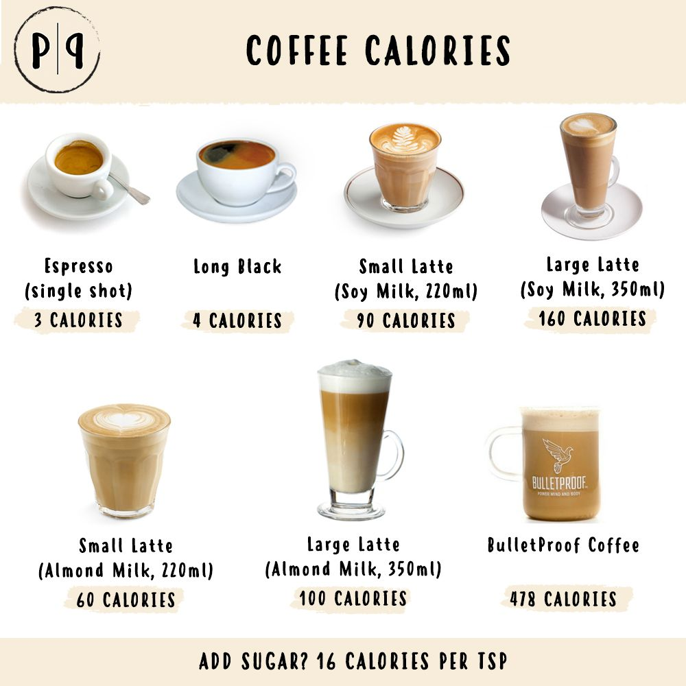 Skinny Vanilla Iced Coffee 27 Calories And 0 5 G Sugar Vegan Vegetarian And Gluten Free Vanilla Iced Coffee Vanilla Iced Coffee Recipe Healthy Iced Coffee