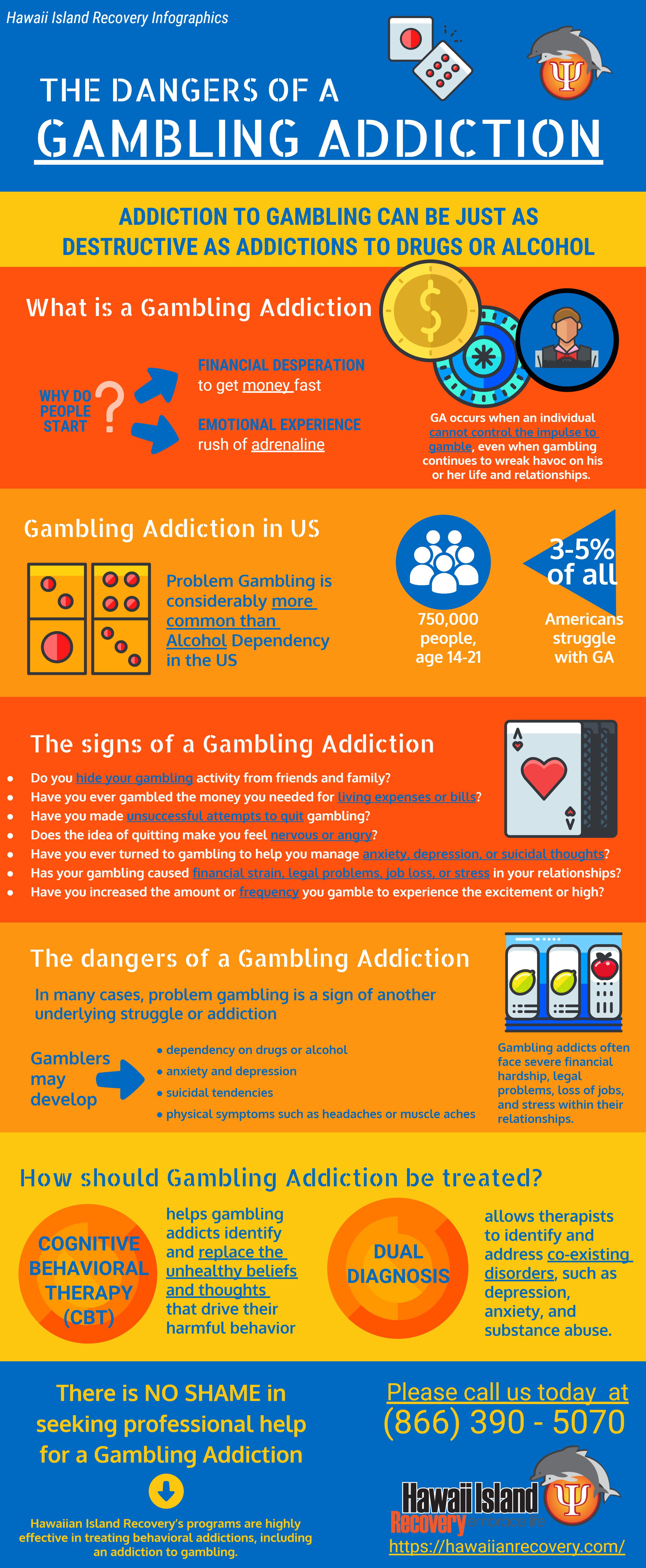 Comment jouer au blackjack