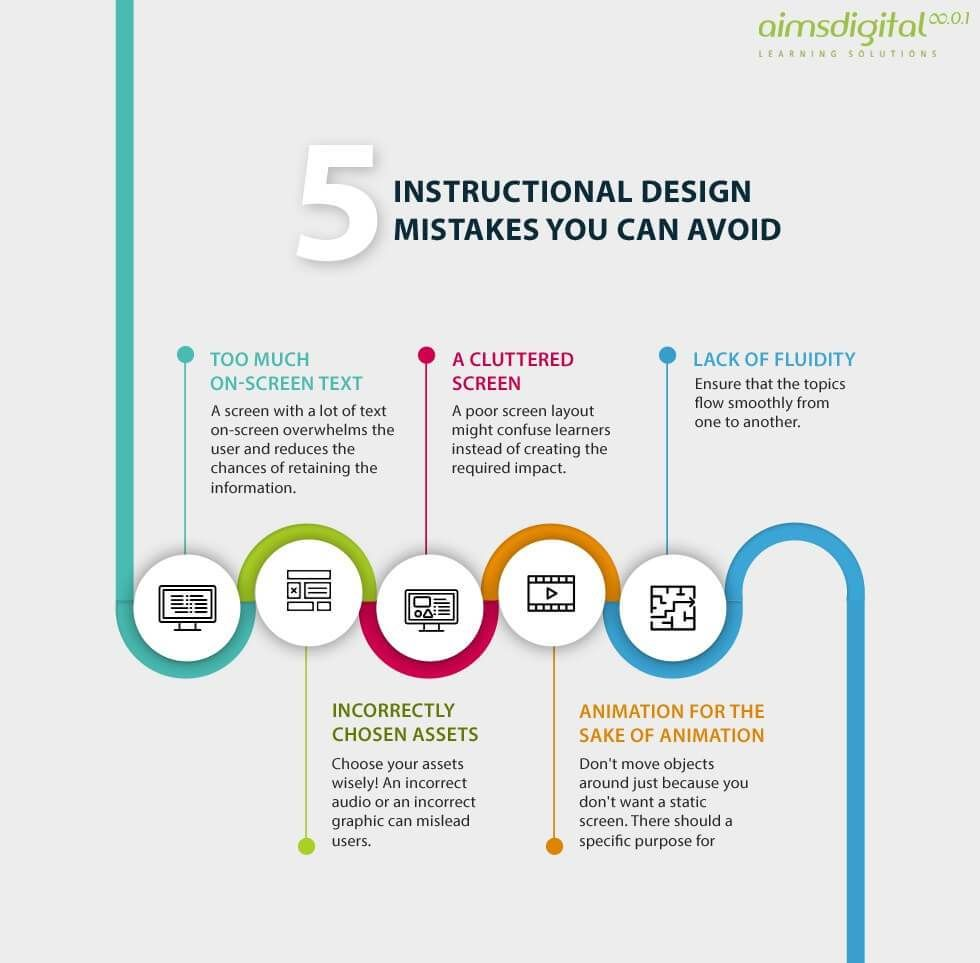 5 Instructional Design Mistakes You Can Avoid Infographic E Learning Infographics Instructional Design Infographic Elearning Design Instructional Design