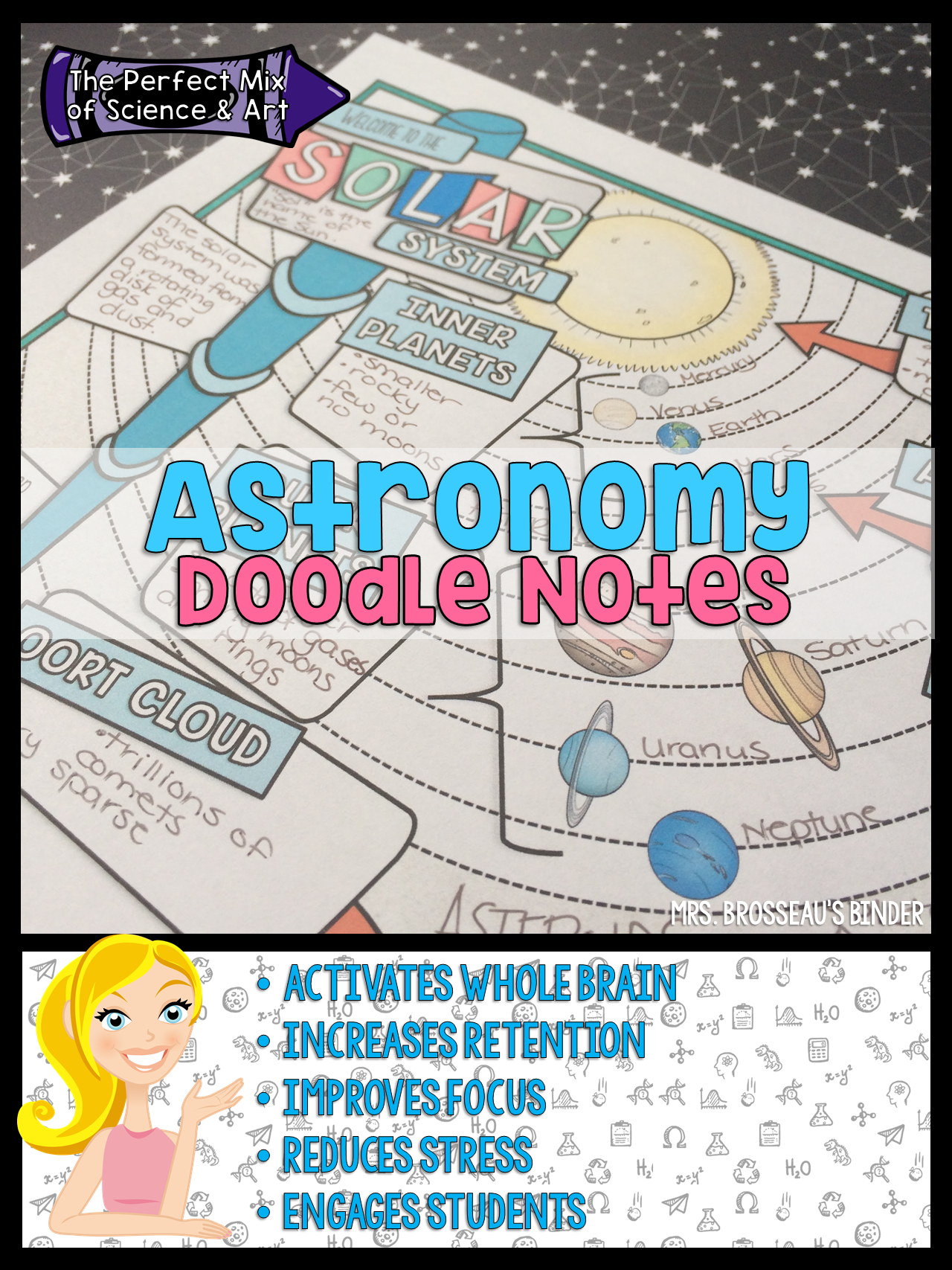 Astronomy Doodle Notes Use Dual Coding To Activate The
