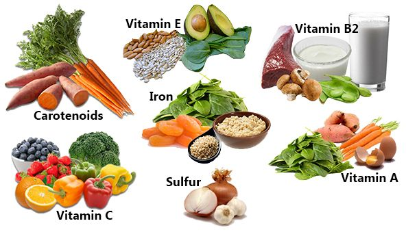 List All Vitamins And Minerals Read More By Visiting The Link On The Image Anti Aging Food Healthy Recipes Healthy