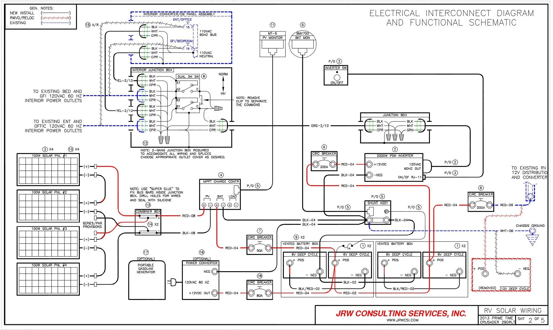 Awesome Rv Electrical Wiring Diagram Electrical Wiring Diagram Rv Solar Rv Solar Panels