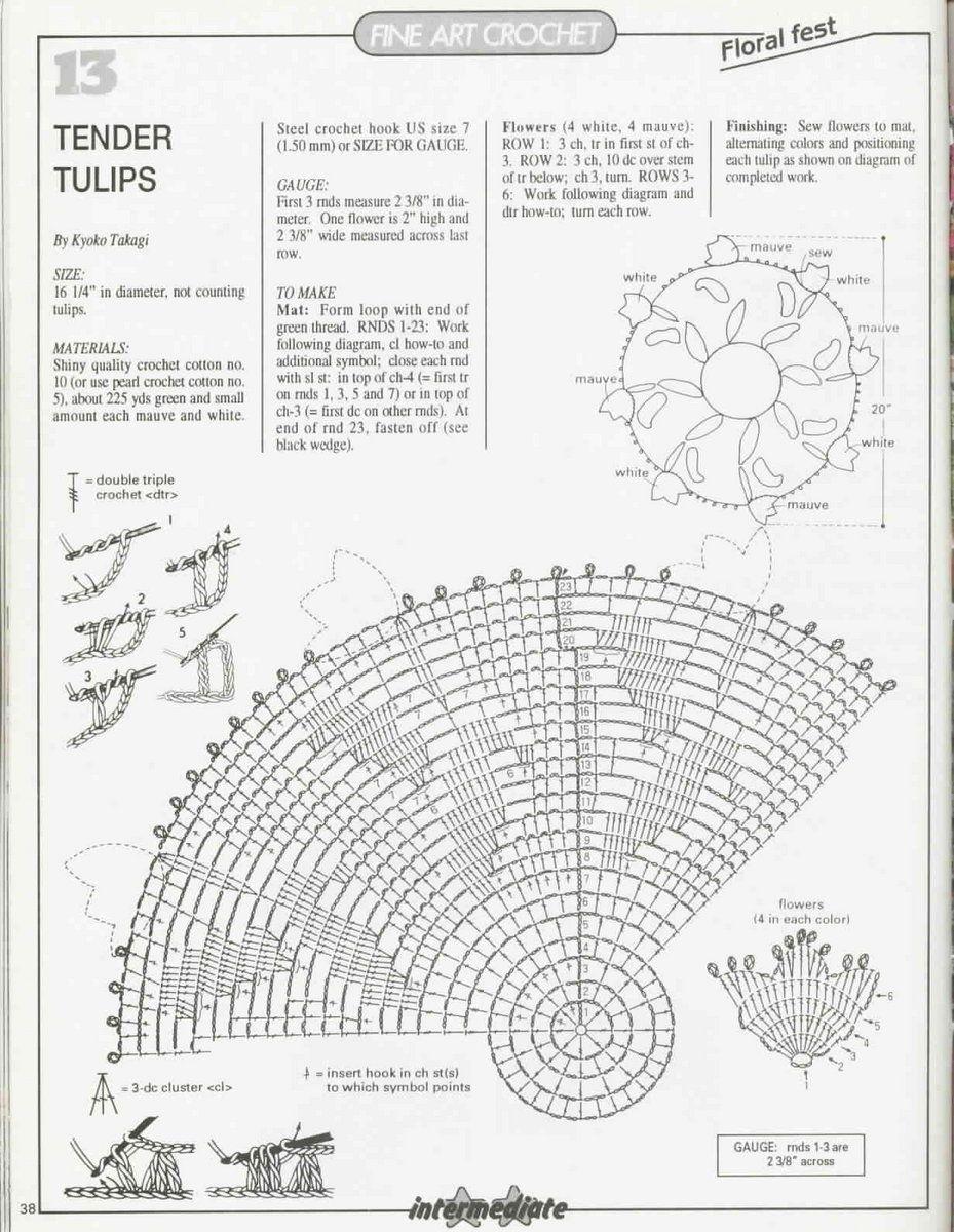 Archivo de álbumes | Tapetes | Pinterest | Álbum